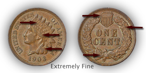 Grading Extremely Fine Indian Head Pennies