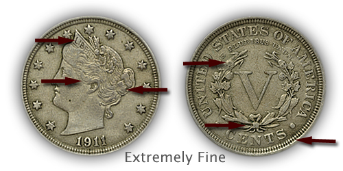 Grading Extremely Fine Liberty Nickels