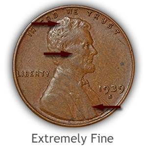 Grading Obverse Extremely Fine Lincoln Wheat Penny