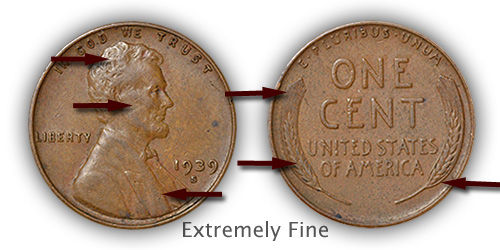 Grading Extremely Fine Lincoln Wheat Penny