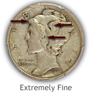 Grading Obverse Extremely fine Mercury Dimes