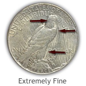 Grading Reverse Extremely Fine Peace Silver Dollars