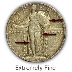 Grading Obverse Extremely fine Standing Liberty Quarters