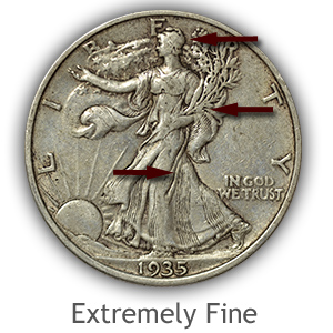 Grading Obverse Extremely Fine Walking Liberty Half Dollar