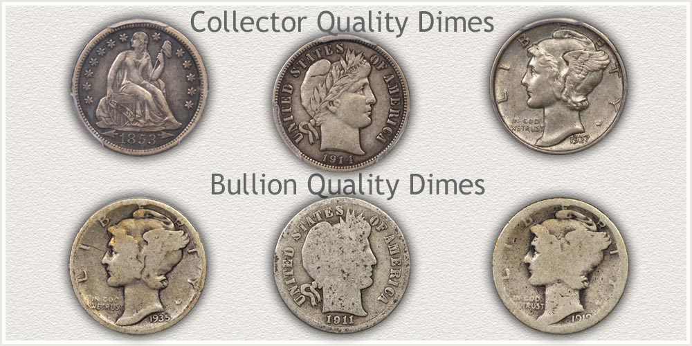 High Quality Dimes and Low Quality Dime