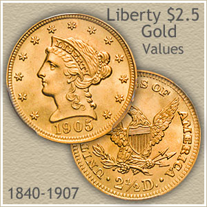 Liberty 2 5 Dollar Gold Coin Values | Discover Their Worth Today