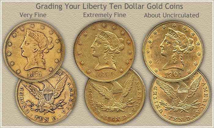 Liberty Ten Dollar Gold Coin Grading
