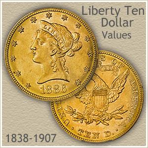 Liberty Ten Dollar Gold Coin