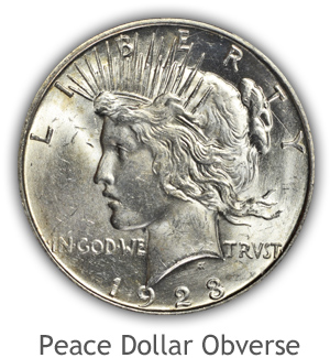 Mint State Peace Silver Dollar Obverse