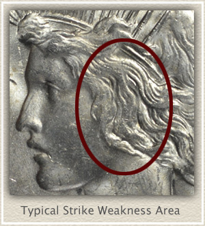 Obverse: Typical Strike Weakness Area