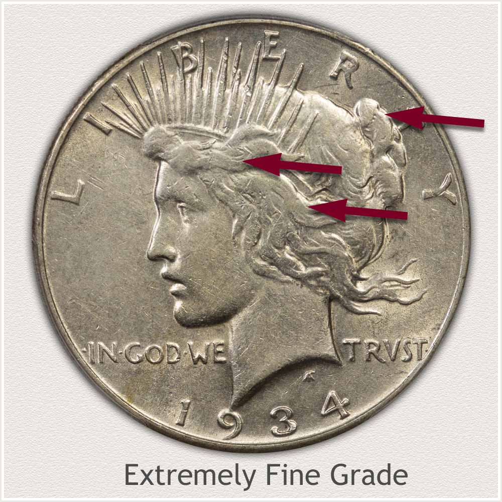 Obverse View: Extremely Fine Grade Peace Dollar