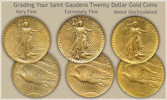 Saint Gaudens Twenty Dollar Gold Coin Grading