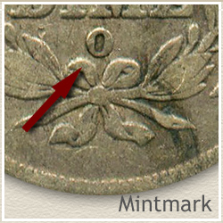Seated Dime Mintmark Location 1837-1860