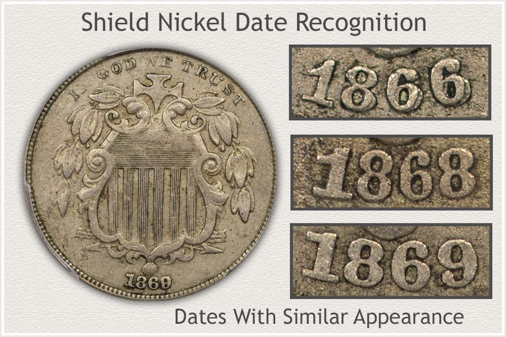 Close-Up View of Dates on Shield Nickels