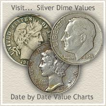 Visit... Silver Dime Values