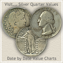 Visit... Silver Quarter Values