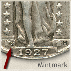 Standing Liberty Quarter Mintmark Location