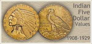 Go to...  Indian Five Dollar Gold Coin Value