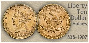 Go to...  Liberty Ten Dollar Gold Coin Values