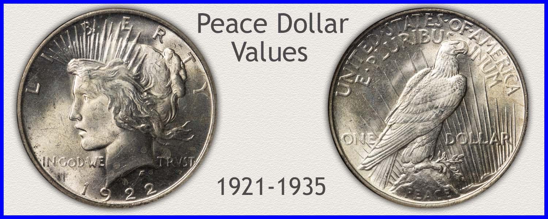 Go to...  Peace Dollar Values