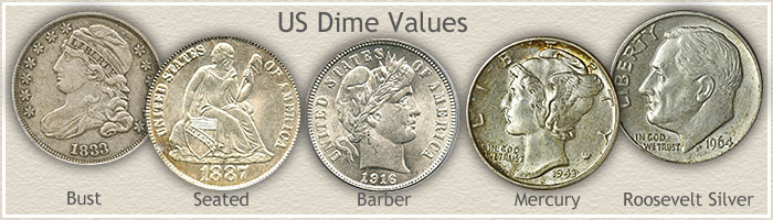 Visit... US Dime Values