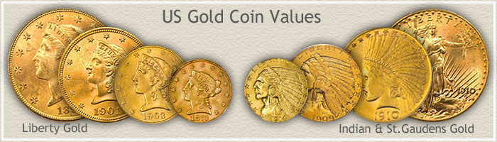 Visit... US Gold Coin Values