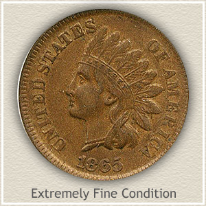 1865 Indian Head Penny Extremely Fine Condition