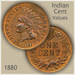 Uncirculated 1880 Indian Head Penny