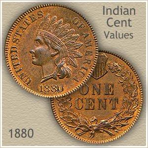 Uncirculated 1880 Indian Head Penny