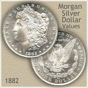Uncirculated 1882 Morgan Silver Dollar Value
