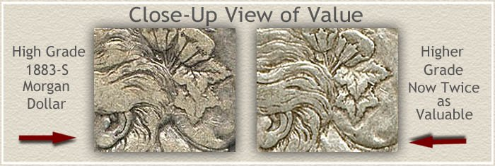 1883-S Silver Dollar Close-Up View of Value
