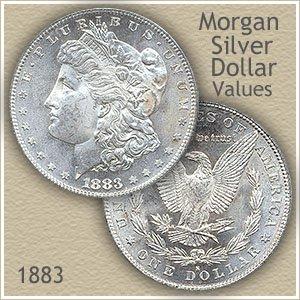 Uncirculated 1883 Morgan Silver Dollar Value