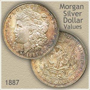 Uncirculated 1887 Morgan Silver Dollar Value