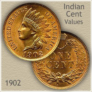 Uncirculated 1902 Indian Head Penny