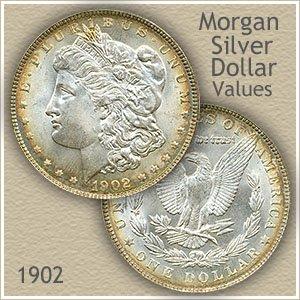 Uncirculated 1902 Morgan Silver Dollar Value
