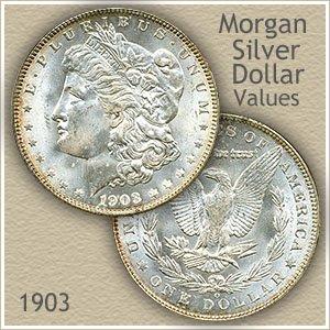 Uncirculated 1903 Morgan Silver Dollar Value