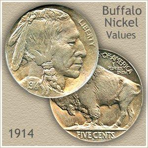 Uncirculated 1914 Nickel Value