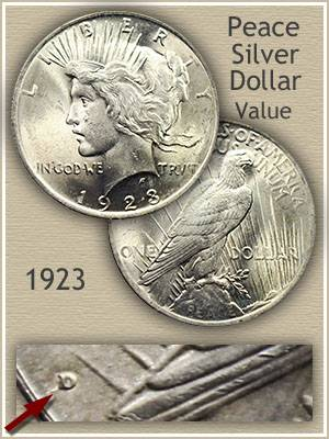 1923 Peace Silver Dollar Value