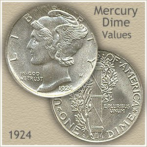 Uncirculated 1924 Dime Value