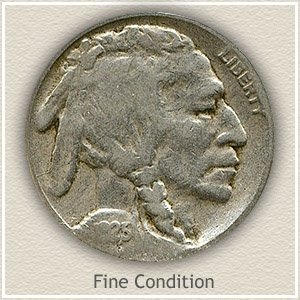 1925 Nickel Fine Condition