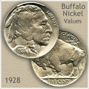 Uncirculated 1928 Nickel Value