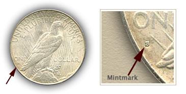 Mintmark Location 1928 Peace Silver Dollar