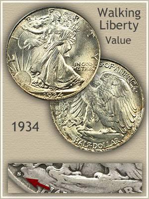 1934 Half Dollar Value | Discover Their Worth