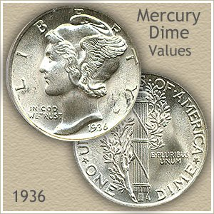 Uncirculated 1936 Dime Value