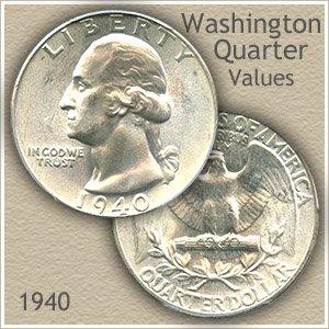 1940 Quarter Value