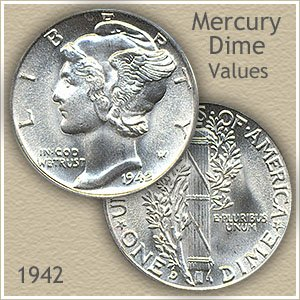 Uncirculated 1942 Dime Value