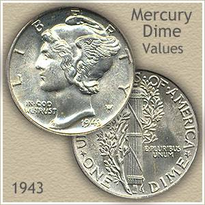 1943 Dime Value | Discover How Much Your Mercury Head Dime