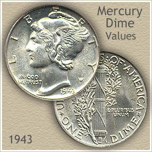 Uncirculated 1943 Dime Value