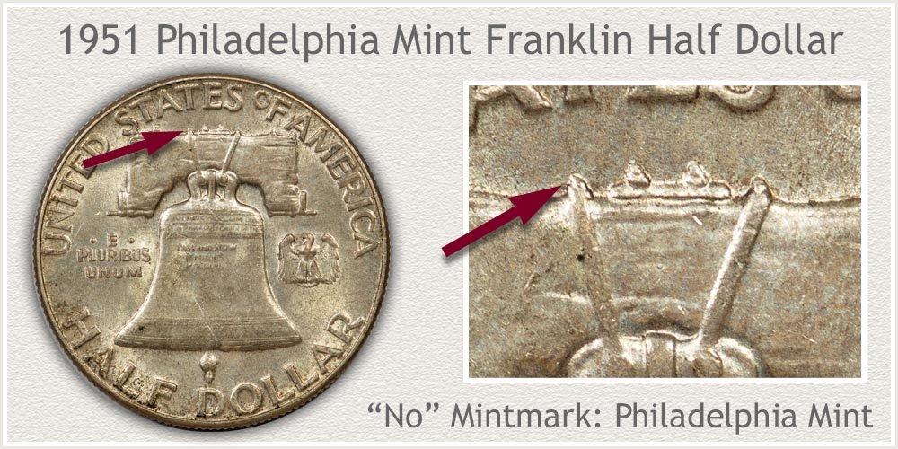 1951 Franklin Half Dollar
