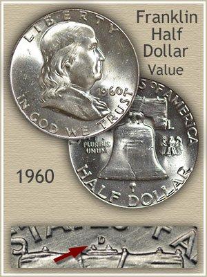 1960 Franklin Half Dollar